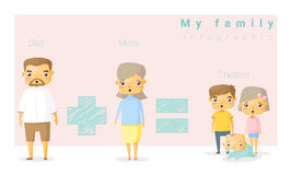 Family background and infographic Royalty Free Stock Image