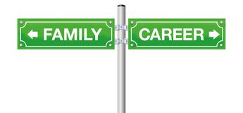 Family Career Street Sign Green Stock Images