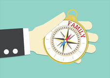 Family compass. Businessman's hand and compass that navigate to  FAMILY Royalty Free Stock Photo
