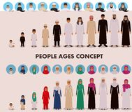 Family concept. Arab people generations at different ages. Muslim father, mother, grandmother, grandfather, son and Royalty Free Stock Images