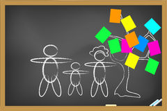 Family drew on blackboard Royalty Free Stock Photo