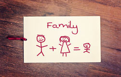 Family greeting card Royalty Free Stock Photos