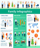 Family Infographic Set Royalty Free Stock Photo