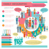 Family Infographics Set Stock Photos