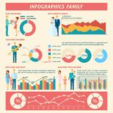 Family Infographics Set Royalty Free Stock Photo