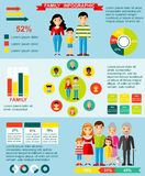 Family infographics set with parent, children Stock Image