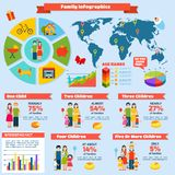 Family Infographics Set Stock Photography