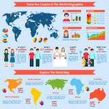 Family Infographics Set Royalty Free Stock Photography