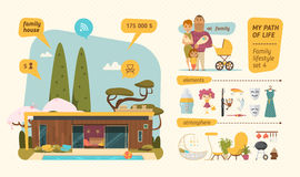 Family lifestyle infographic Royalty Free Stock Photography