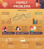 Family Problems Infographics - poster, brochure cover template Royalty Free Stock Image