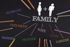 Family , Relations concept. Black office desk. Royalty Free Stock Image