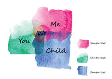 Family relationships between three watercolor brush design frame  intersection  you ,me and child Stock Photos