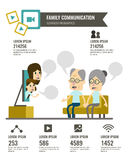 Family with social media communications infographic. Stock Images