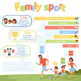 Family sport infographic poster with parents and their children. Mother, father, daughter and son playing football