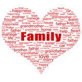 Family Tag Cloud Royalty Free Stock Photography