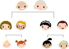 Family tree. A family tree  -Illustration art Stock Photography