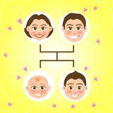 Family tree. Vector illustration for a relationship for a family tree, father, mother and sons Stock Images