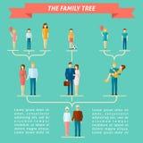 Family Tree Concept Stock Photos