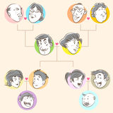 Family Tree Doodle Style. Family tree in doodle style. A happy family of Four generations. Useful As Icon, Illustration And Background For Family Theme Royalty Free Stock Photo