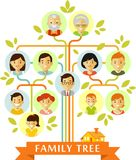 Family tree with faces in flat style Royalty Free Stock Photography