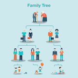 Family tree genealogy concept vector illustration. Royalty Free Stock Photography