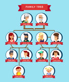Family tree generation, illustratuion people faces. Icons infographic avatars in flat style. Cartoon vector portrait of family. Pedigree. Picture of the royalty free illustration