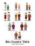 Family tree with people avatars of four Royalty Free Stock Images