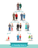 Family tree with people avatars of four generations  Royalty Free Stock Image