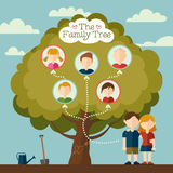 The Family tree. Of young couple illustration with flat avatars Royalty Free Stock Photography