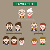 The Family tree. The Family tree of young couple illustration with flat avatars Royalty Free Stock Photo