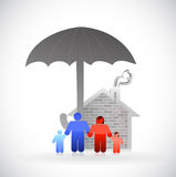 Family umbrella protection concept Royalty Free Stock Photography