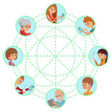Family vector illustration flat style people faces online social media communications. Man woman parents grandparents with tablet Royalty Free Stock Photography