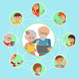Family vector illustration flat style people faces online social media communications. Man woman parents grandparents with tablet. Man woman parents grandparents Royalty Free Stock Photography