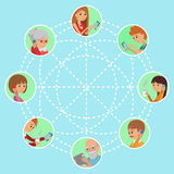 Family vector illustration flat style people faces online social media communications. Man woman parents grandparents with tablet Royalty Free Stock Image