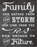 Family Wall Art on Chalkboard Inspirational Stock Image