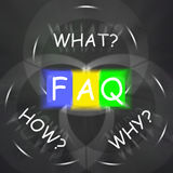 FAQ On Blackboard Displays Frequently Asked Questions Or Assista Royalty Free Stock Photos