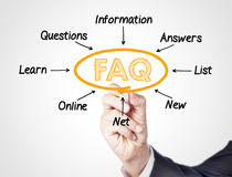 FAQ. Concept sketched on screen Stock Photos