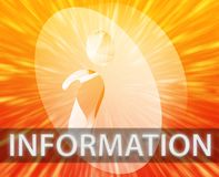 FAQ Information Royalty Free Stock Photo