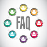 Faq solution team sign illustration design Stock Photography