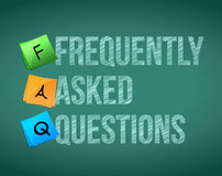 FAQ writing with white chalk on blackboard Stock Image