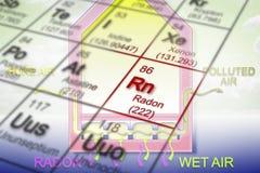 Faran av radongas i våra hem - begreppsbild med period stock illustrationer