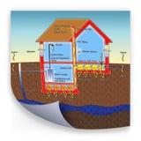 Faran av radongas i v?ra hem - begreppsillustration stock illustrationer
