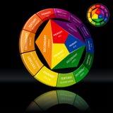 Farben-Rad Lizenzfreie Stockfotografie