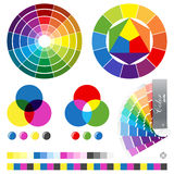 Farbenanleitungen Stockbilder