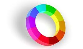 Farbenkreis über weißem Hintergrund Stockbilder