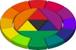 Farbenkreis Stockbilder