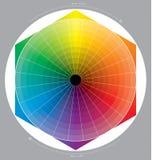 Farbenkreis Lizenzfreies Stockfoto