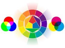 Farbenrad Lizenzfreie Stockbilder