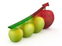 Farbige Aple Frucht Stockbild