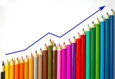 Farbige Bleistifte und Diagramm Stockfoto